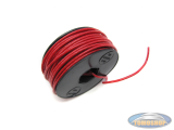 Electric cable red a metre