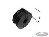 Electric cable black a metre