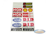 Stickerset sponsor Shell / NGK